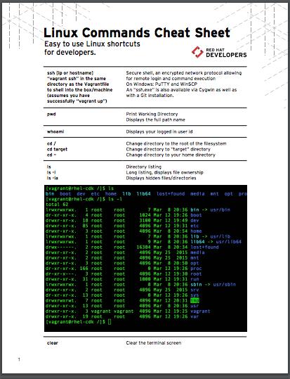 imagespromotionslinux-cheatsheet-1-68952